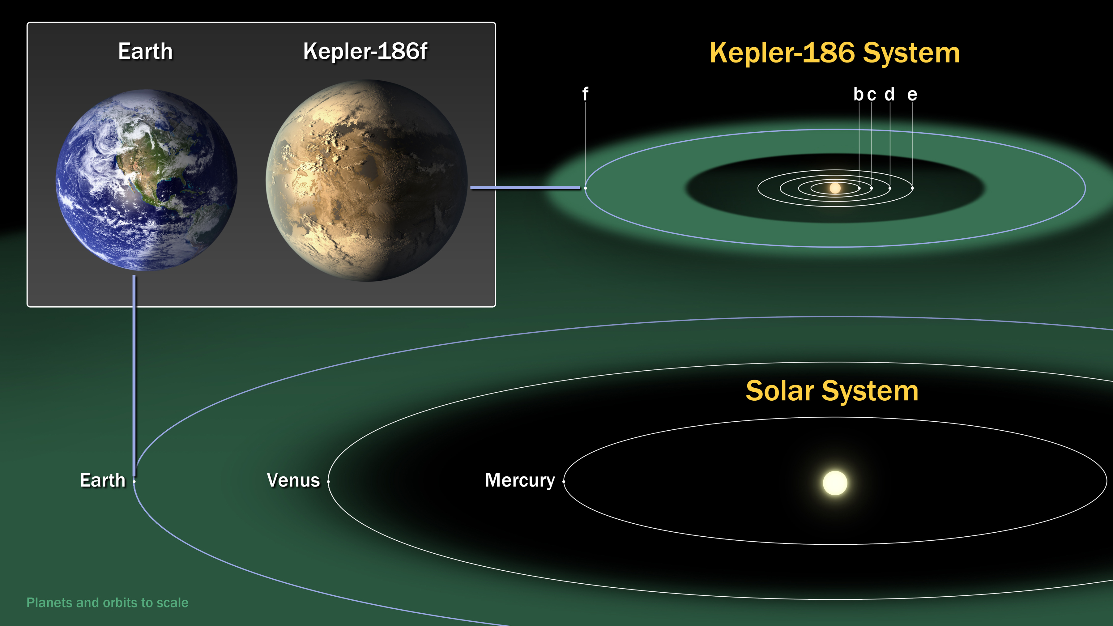 kepler planet distance from earth - photo #7