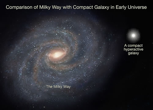 milky way galaxy with measurements - photo #16