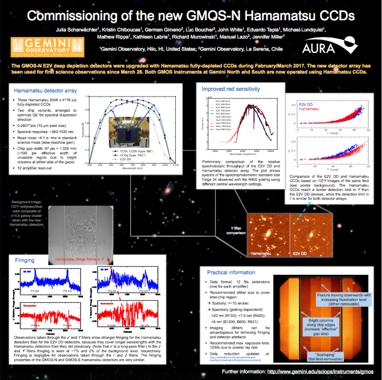 [First results from the commissioning of the GMOS-N Hamamatsu detectors]