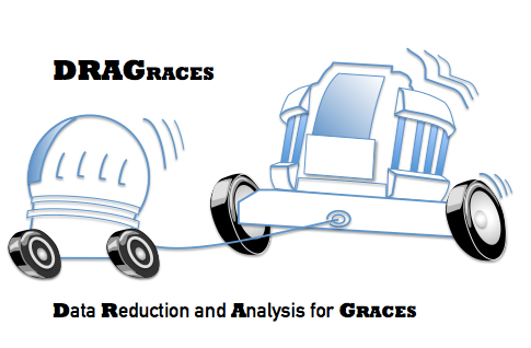 DRAGRACES logo