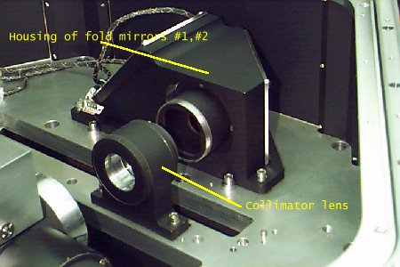 [NIRI Collimator Lens]
