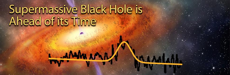 Supermassive Black Hole is Ahead of its Time